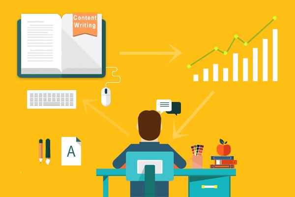 Content Marketing Agency Dehradun