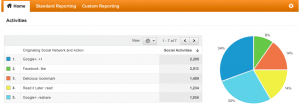 google_analytics_screenshot1